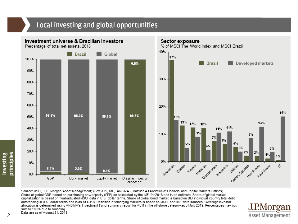 Local investing and global opportunities