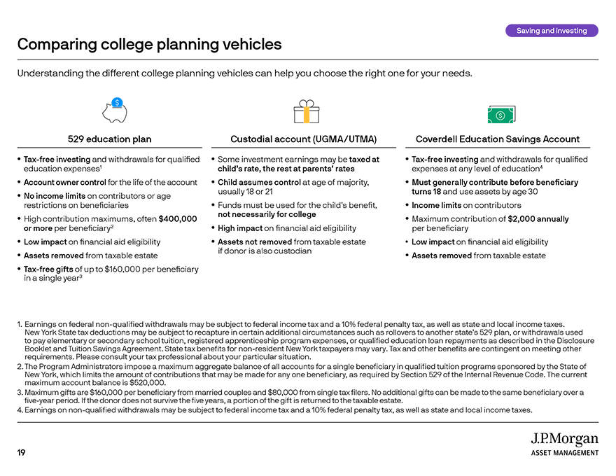 The power of a college plan