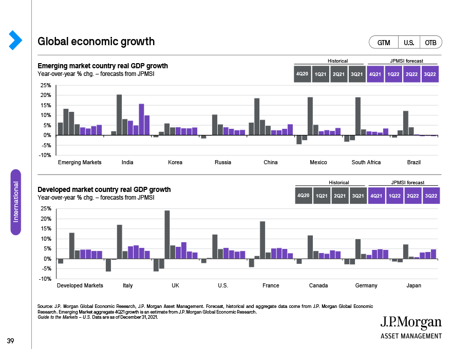 Long-run bond returns