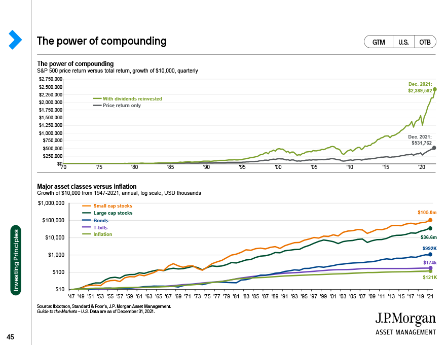 Sovereign debt stresses