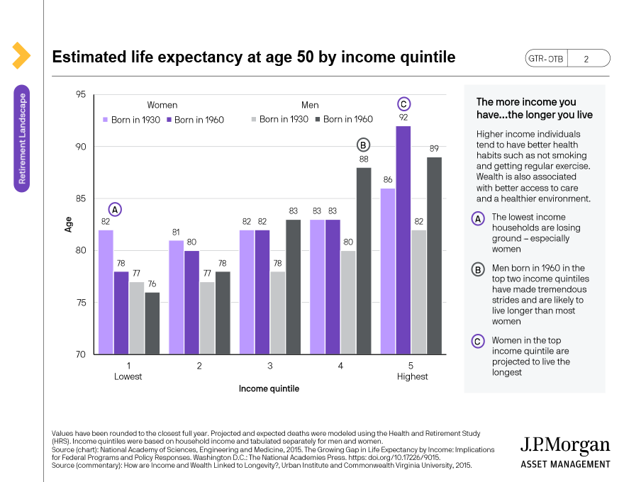 Setting Every Community Up for Retirement Enhancement Act of 2019