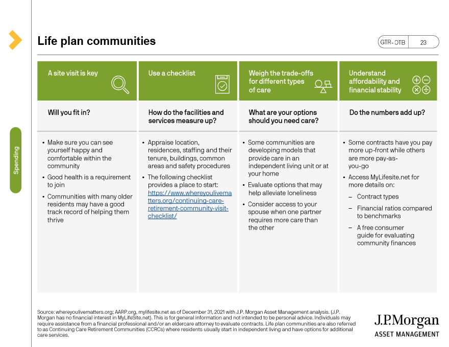 Medicare costs increase due to age and inflation
