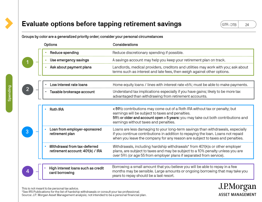Annual median cost in a nursing home by state