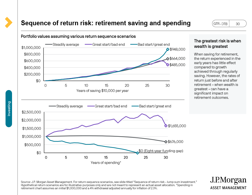 Which annuity may be right for you?