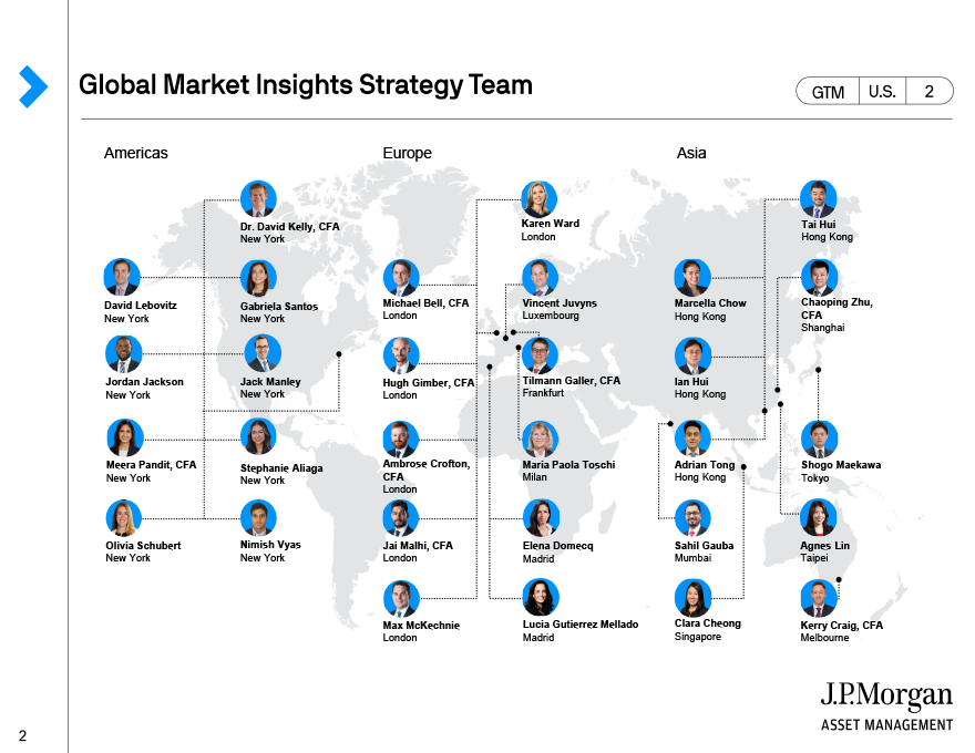 Global Market Insights Strategy Team