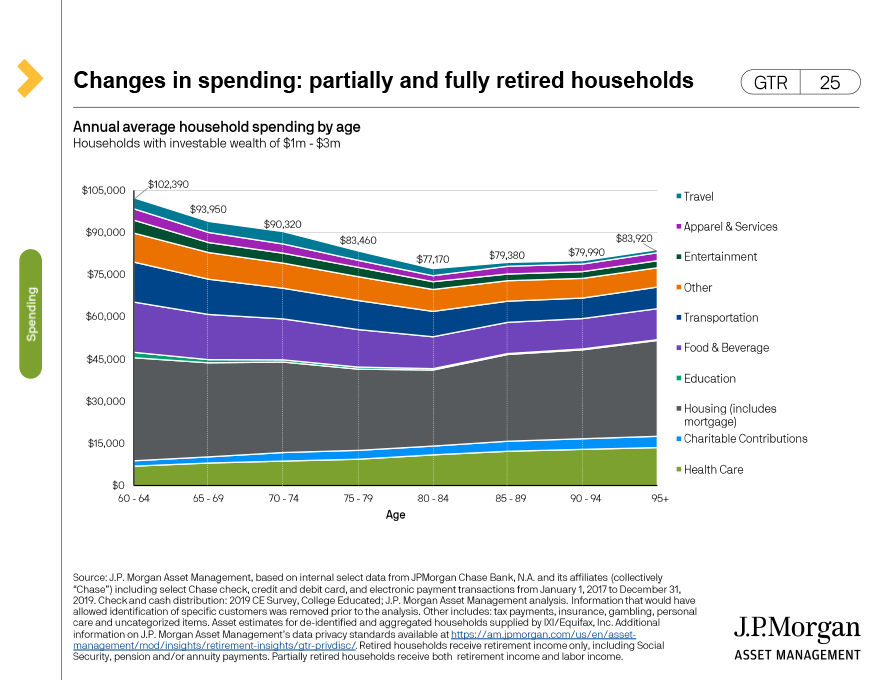 The benefits of diversified investing