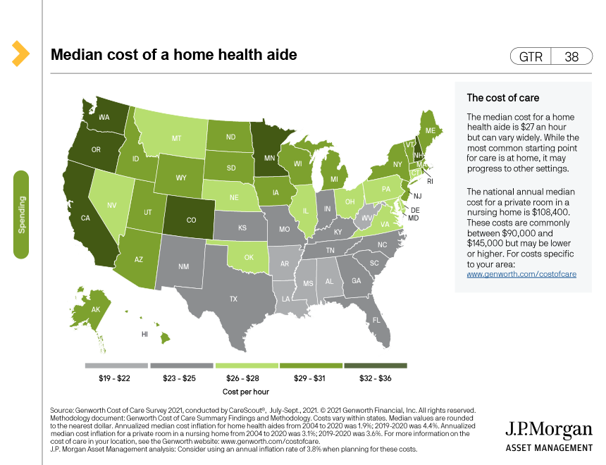 Structuring a portfolio in retirement: The bucket strategy