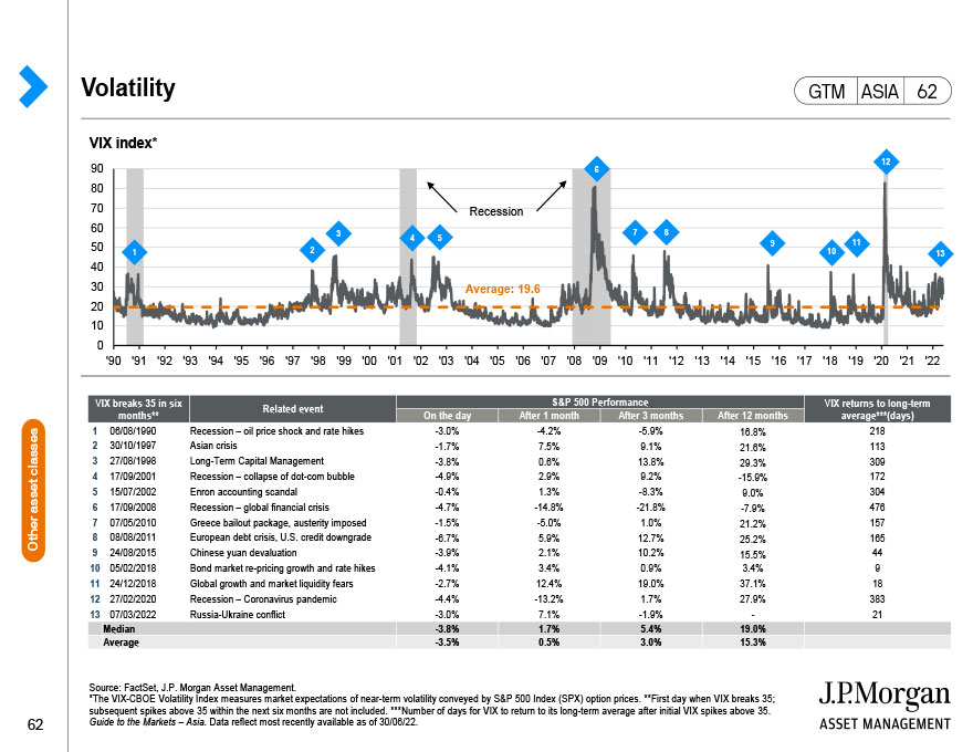 U.S. high yield bonds
