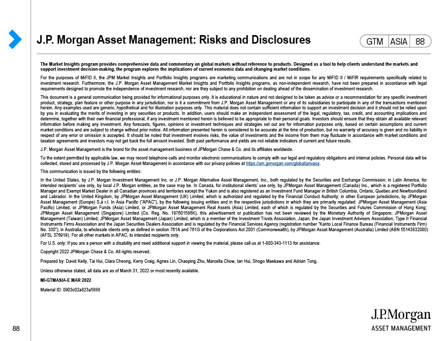 J.P. Morgan Asset Management – Risks & Disclosures
