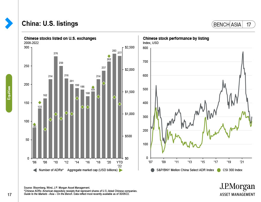 Eurozone: Earnings and currencies