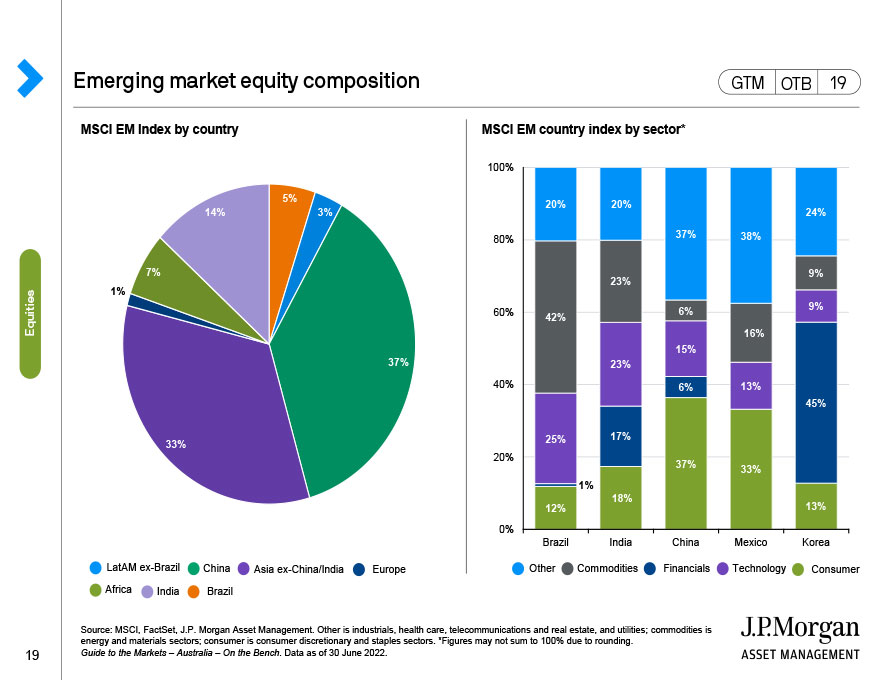 Emerging markets: Flows and earnings