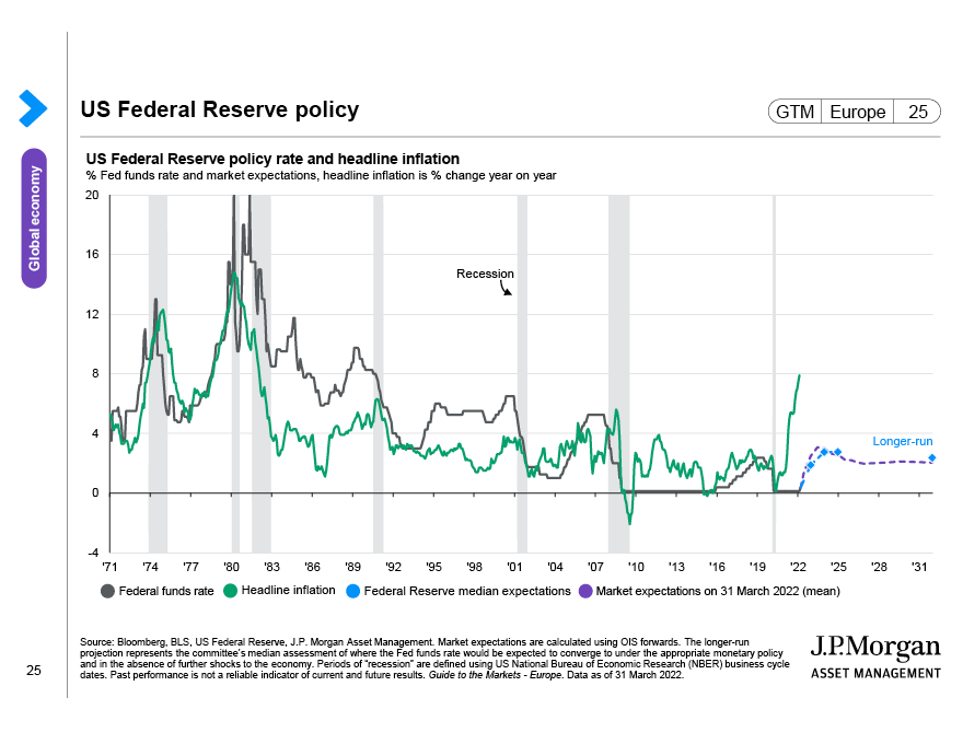 US focus: Fiscal stimulus and employment